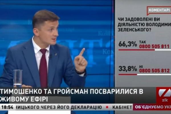 «Лише перед виборами Гройсман згадав про злодіяння Коболєва», – Михайло Головко